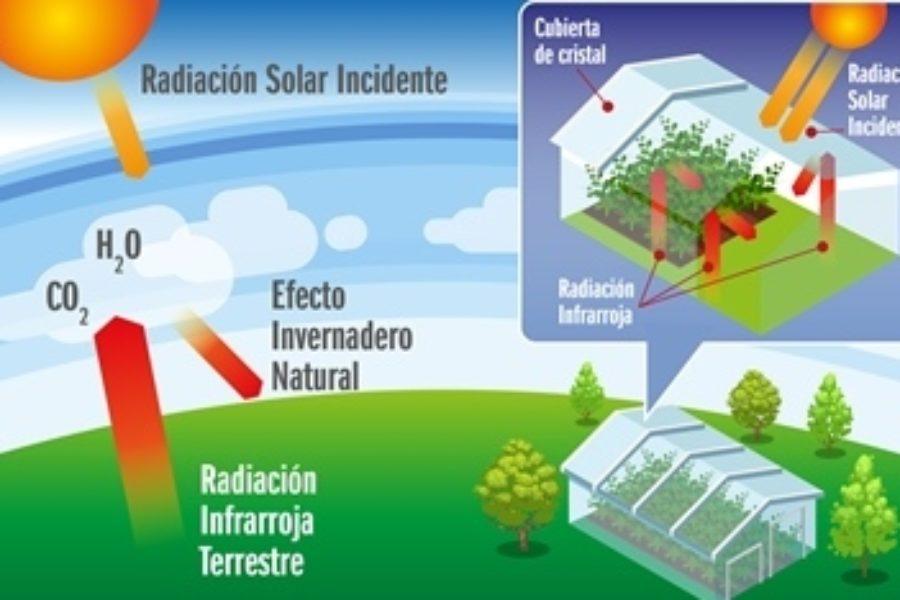"""Curso online de """"Introducción al Cambio Climático"""""""
