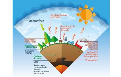"""Curso online """"Introdução às Alterações Climáticas"""" do Projeto ADAPTaRES para Madeira e Cabo Verde"""